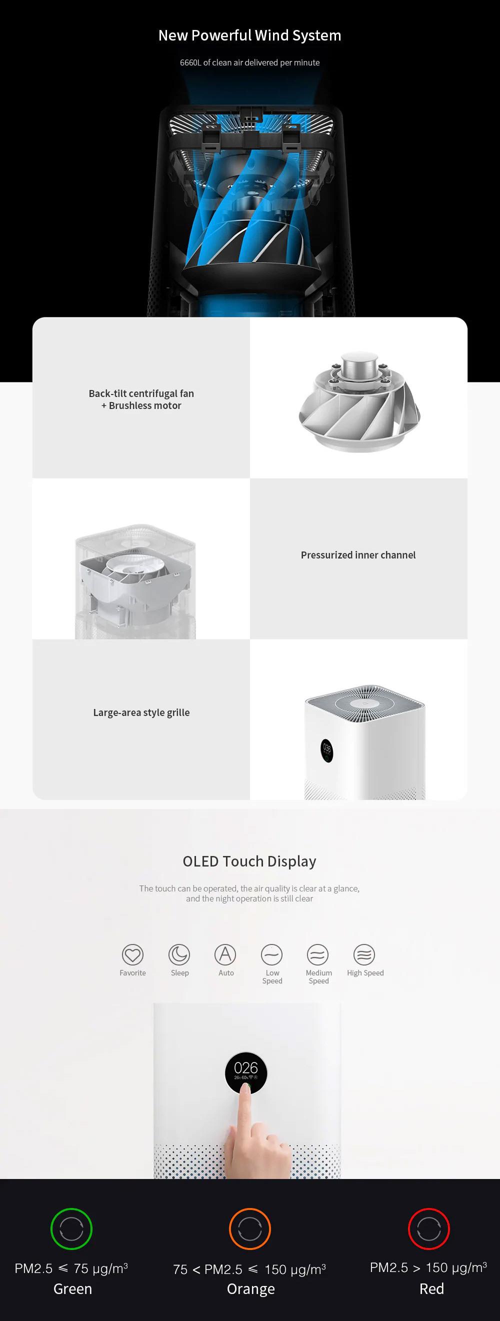 Xiaomi Mijia AC - M6 - SC Household Air Purifier 3 Generation - White